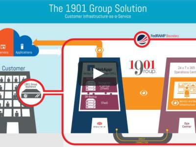 1901 Group - Solutions