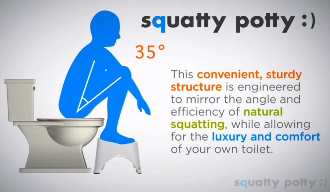 Squatty Potty - Correct Posture